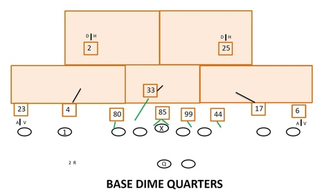 Wvu_-_base_dime_quarters_medium