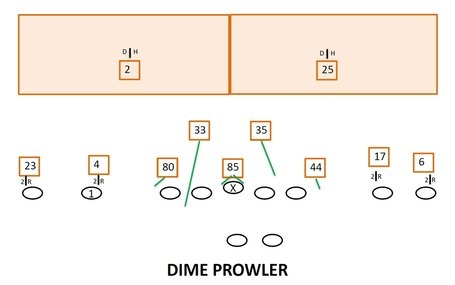 Wvu_dime_prowler_medium