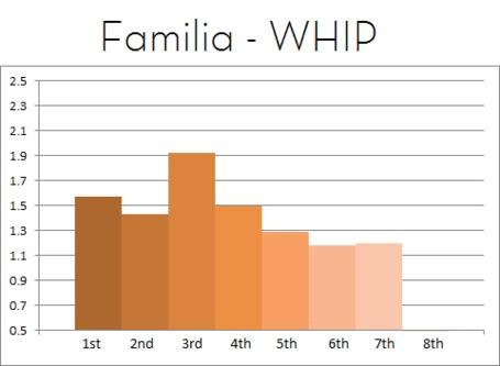 Familiawhip_medium
