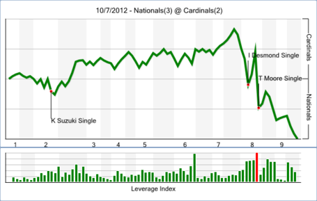 Chart-2_medium