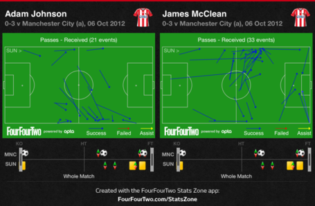 Johnson_and_mcclean_received_passes_medium