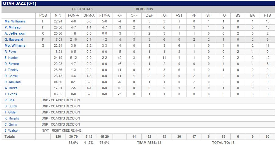 Utaatgsw_boxscore_medium