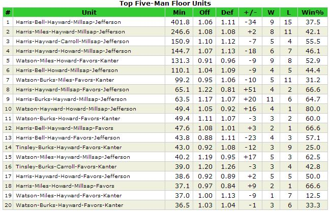 Jazz_top_5man_units_medium