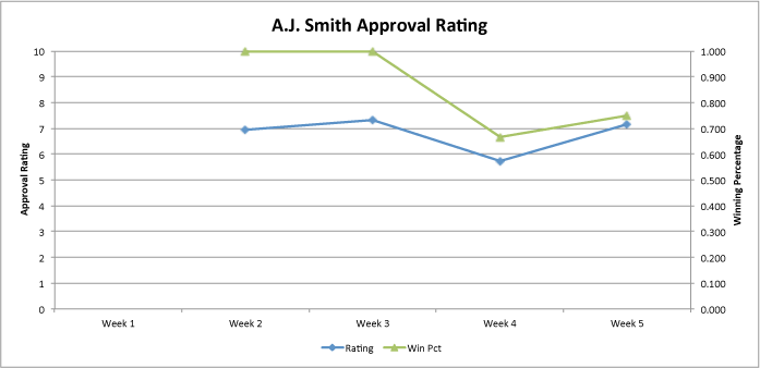 Aj-approval-week-5_medium