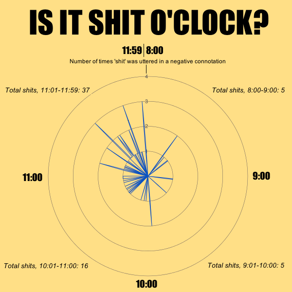 Shitoclock_medium