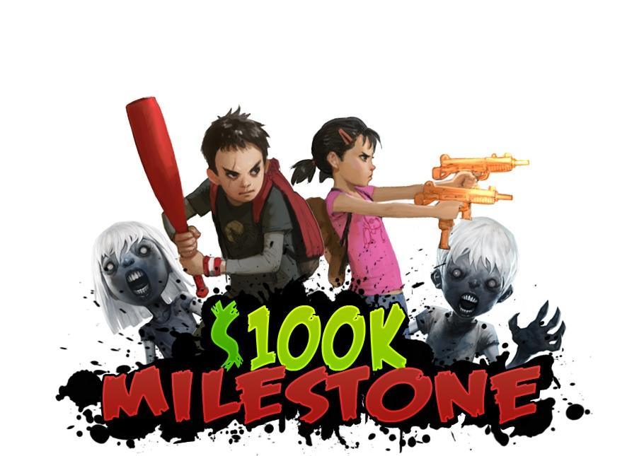 Milestones100