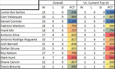 Heavyweight_standings_medium
