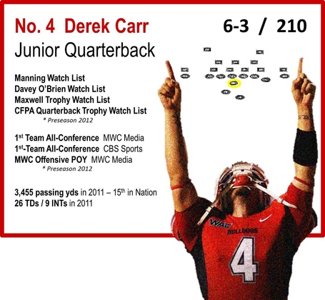 Fresno_-_derek_carr_qb_medium