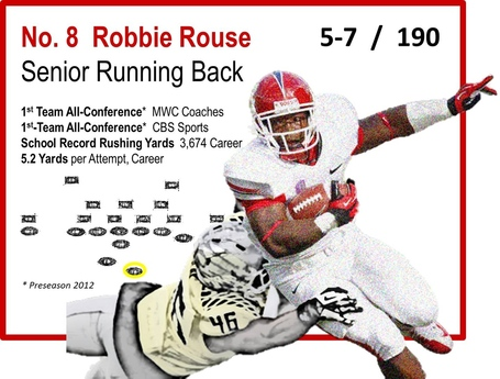 Fresno_-_robbie_rouse_rb_medium