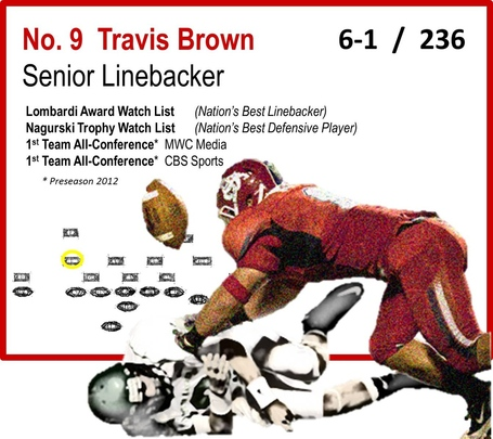 Fresno_-_travis_brown_lb_medium