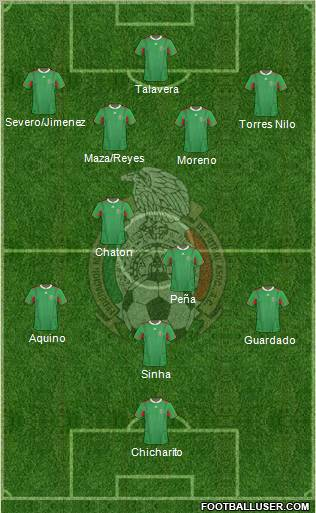 Mexico Olympic lineup
