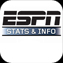 @ESPNStatsInfo