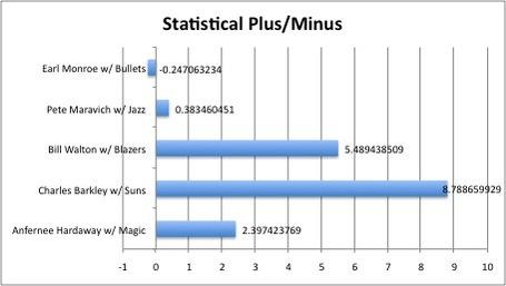 Stat3_medium