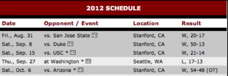 Stanford_medium