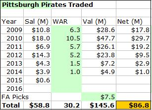 Piratesvalue2_medium
