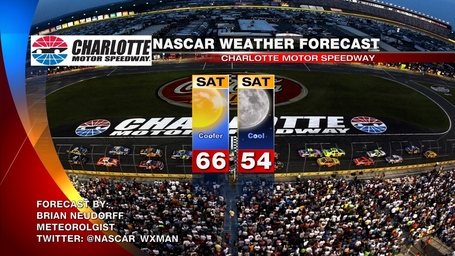 Nascar_race_day_weather_forecast_charlotte_medium
