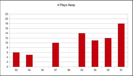 Plays_away_medium
