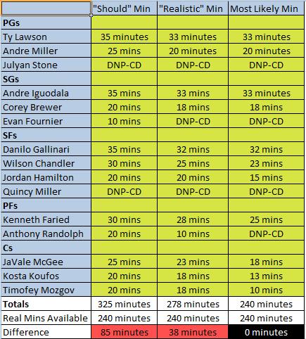 Minutes_chart_medium