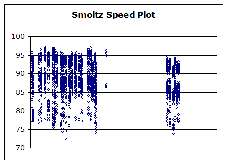 Smoltz1_medium