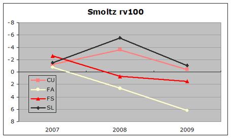 Smoltz2_medium