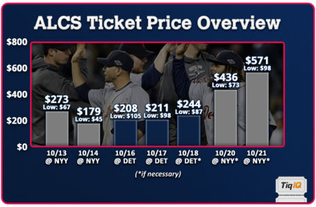 Alcs_tickets_medium