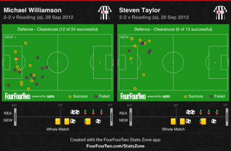 Williamson_and_taylor_clearances_v_reading_medium