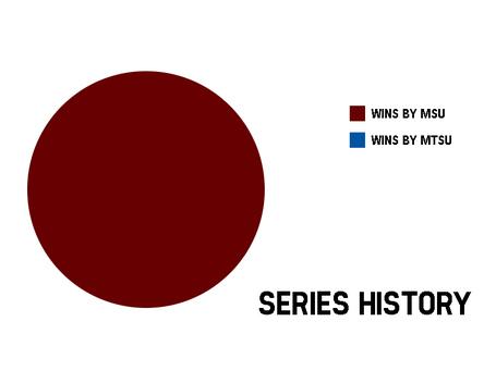 Series_history_mtsu_medium