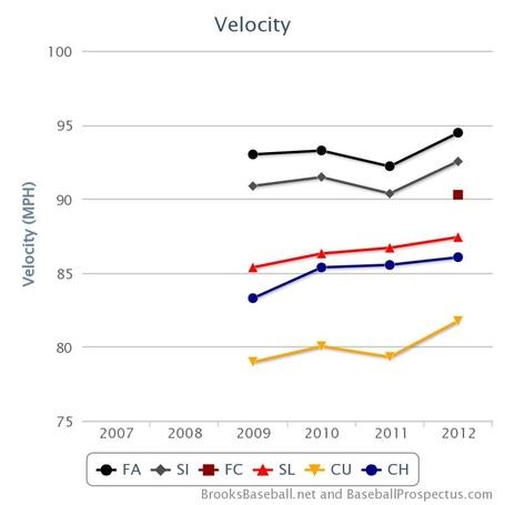 Chart__2__medium