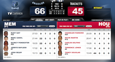 Grizzlies_rockets_toney_douglas_44_points_medium