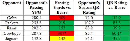 Bears_pass_d_medium