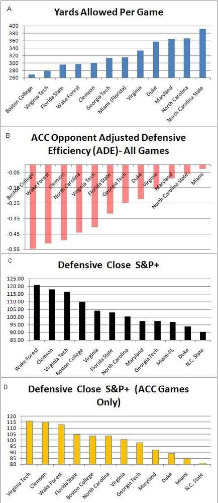 Acc_defenses_quad_chart_medium