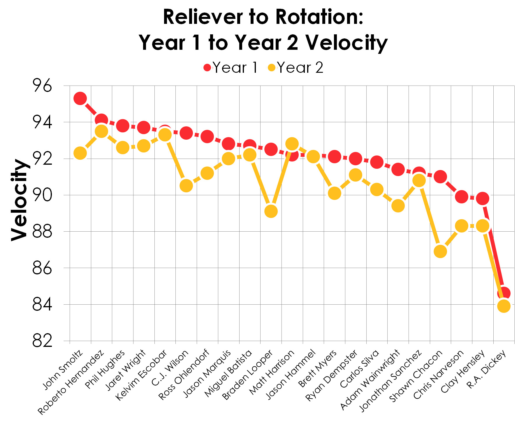 Velocity-change-reliever-rotation1_medium