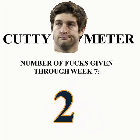 Cutty_meter_medium