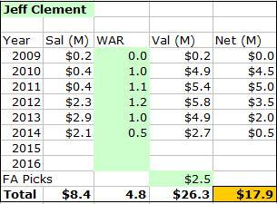 Clementval_medium