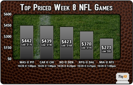 Nfl-week-8-tickets_medium