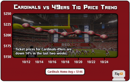 Cardinals_49ers_tickets_medium