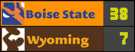 Score-prediction-wyoming_medium