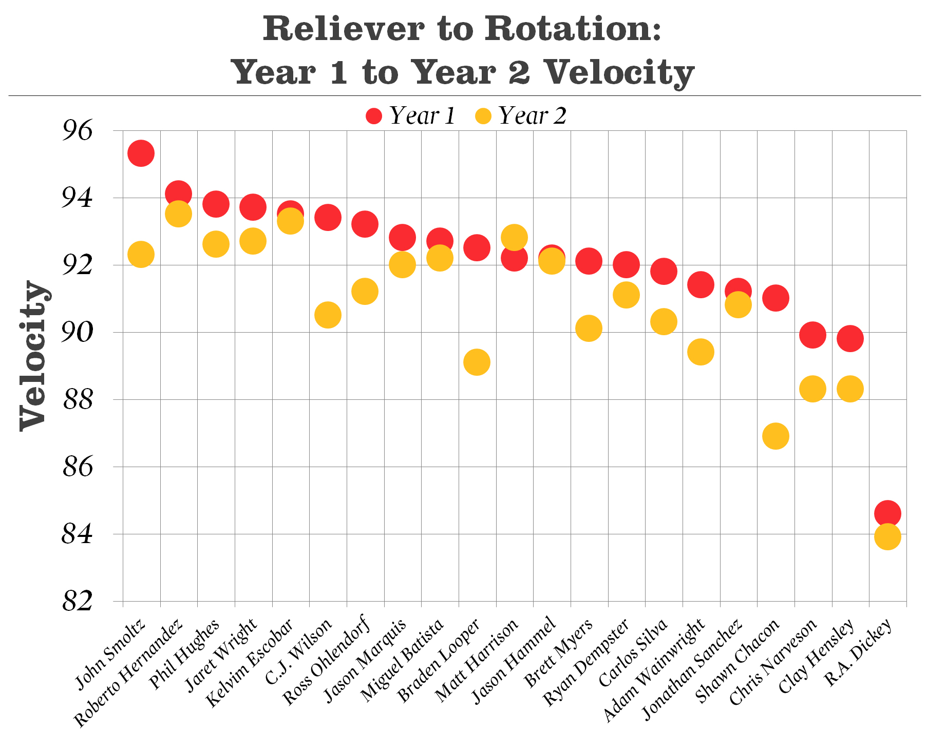 Velocity-change-reliever-rotation1_medium