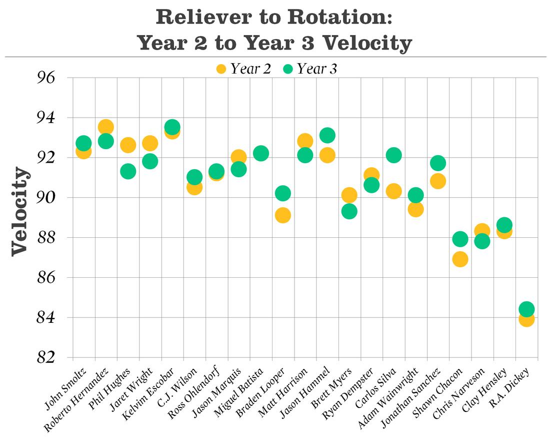 Velocity-change-reliever-rotation2_medium