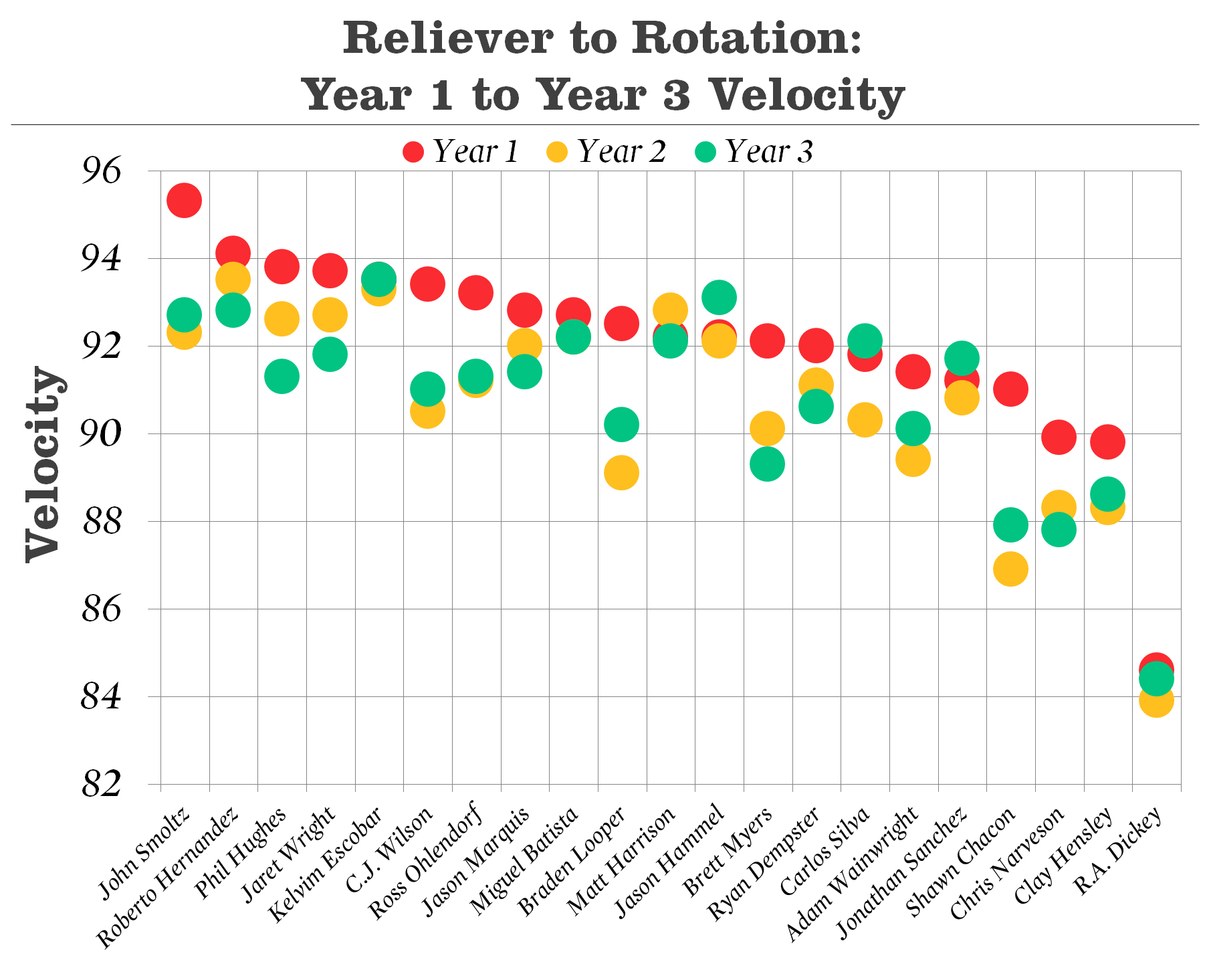 Velocity-change-reliever-rotation3_medium