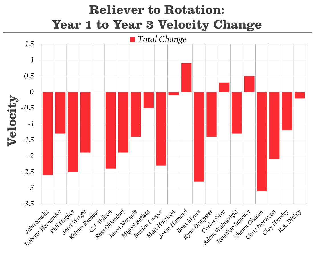 Velocity-change-reliever-rotation-total_medium