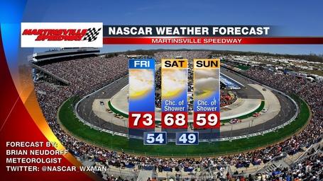Nascar_forecast_martinsville_oct_2012_medium