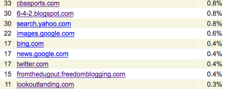 Freedomblogging_medium