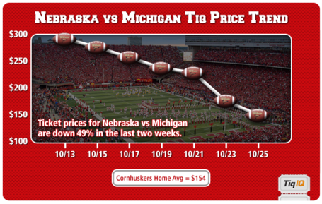 Nebraska-michigan-tickets_medium