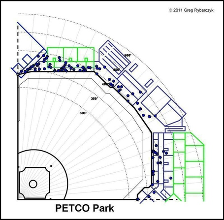 Petcopark_rings_2012_scatter_medium