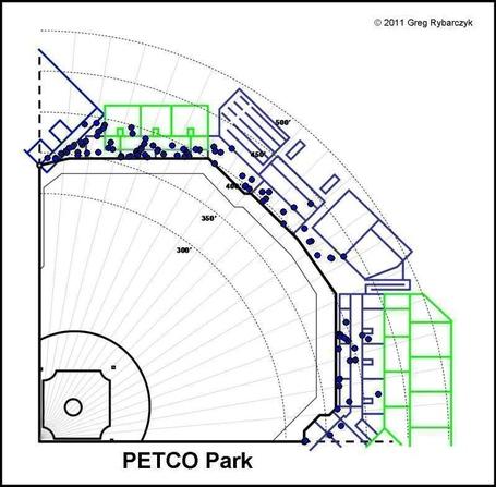 Petcopark_rings_2012_scatter_medium