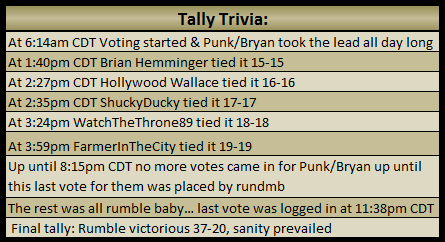 Tally_trivia_medium