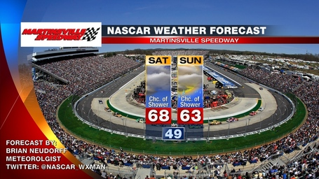 Nascar_forecast_martinsville_oct_2012_medium