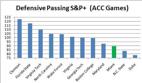 Defensive_passing_s_p__acc_games_only_medium