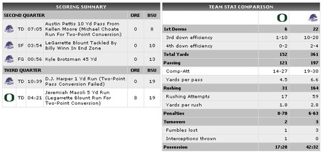 Boxscore_medium